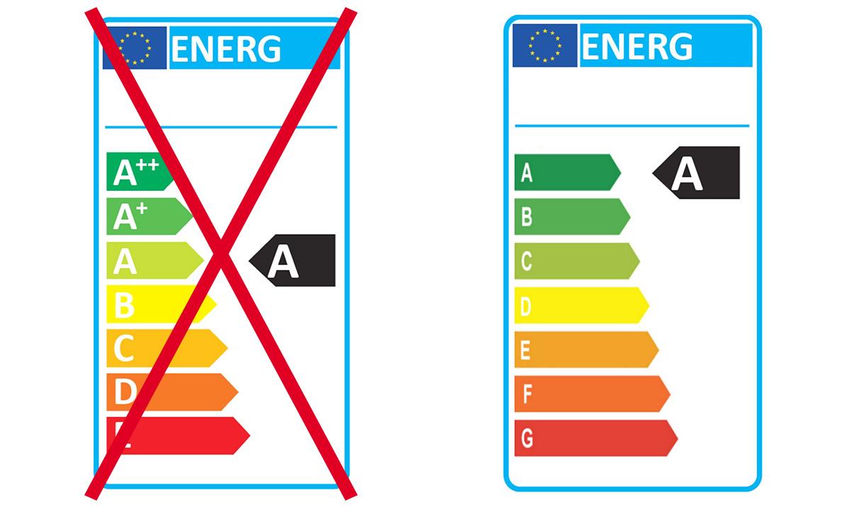 Nueva Etiqueta Energética UE 2017/1369